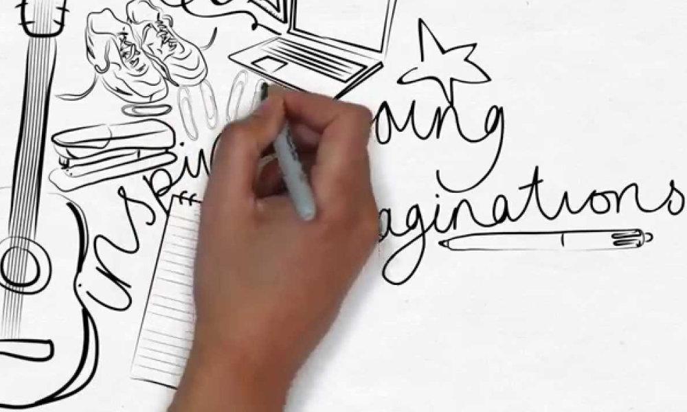 VideoScribe Presentation Tool – Presentation Guru