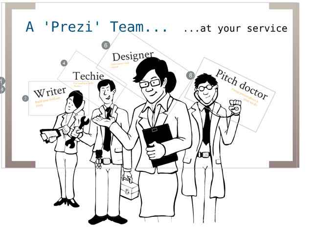 Jim Harvey Prezi team screenshot