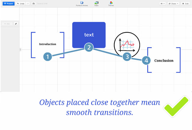 Prezi transitions screenshot