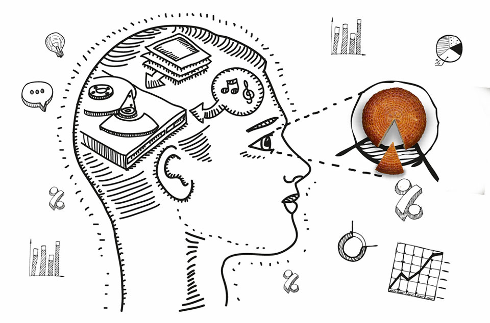 visual learners A large body of research indicates that visual cues help us to better retrieve and remember information the research outcomes on visual learning make complete sense.