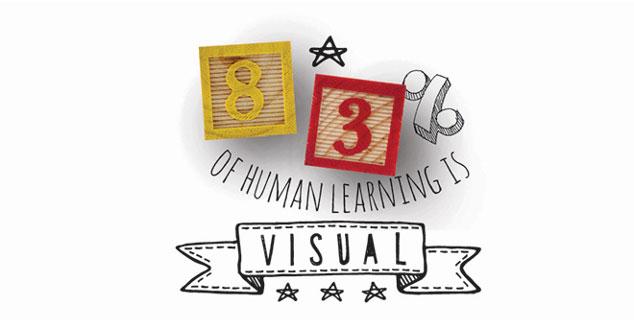 Visual-Learners-Blog-2
