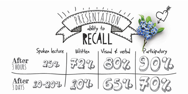 Visual-Learners-Blog-4
