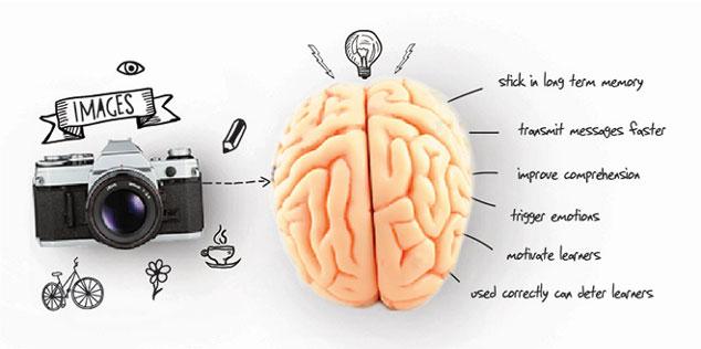 Visual-Learners-Blog-5