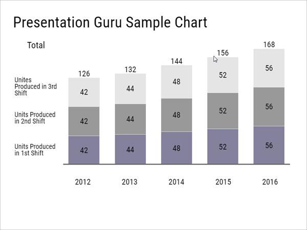 Chart-slide