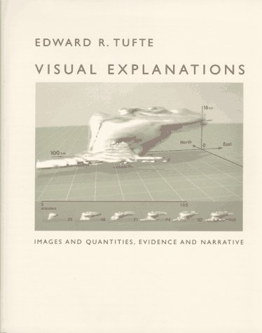Edward R Tufte - Visual Explanations - Images and quantities, Evidence and narrative