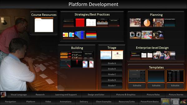 PowerPoint platform