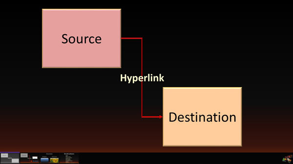 powerpoint hyperlink analogy
