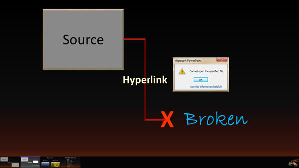 broken powerpoint hyperlink with dialogue box