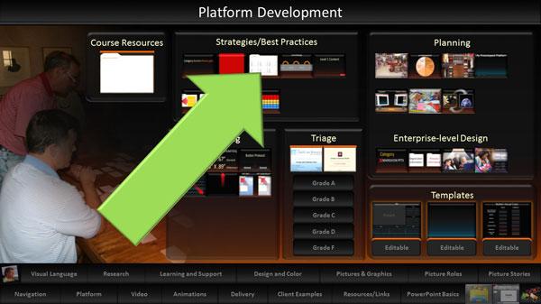 Powerpoint modular slideshow