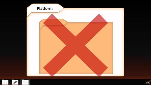 do not place subfolders in main folder. folder with cross