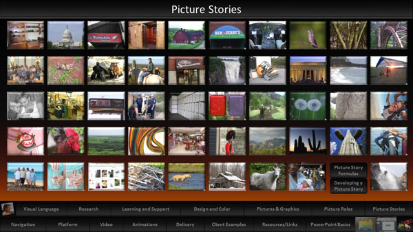 Powerpoint picture slides dashboard