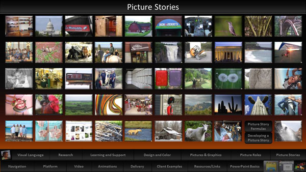 Powerpoint picture story dashboard