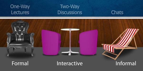 Presentation landscape