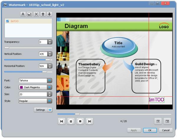 ImTOO powerpoint videos