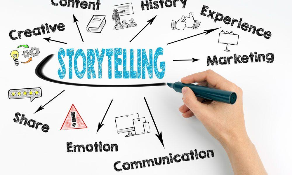 Resultado de imagem para storytelling image