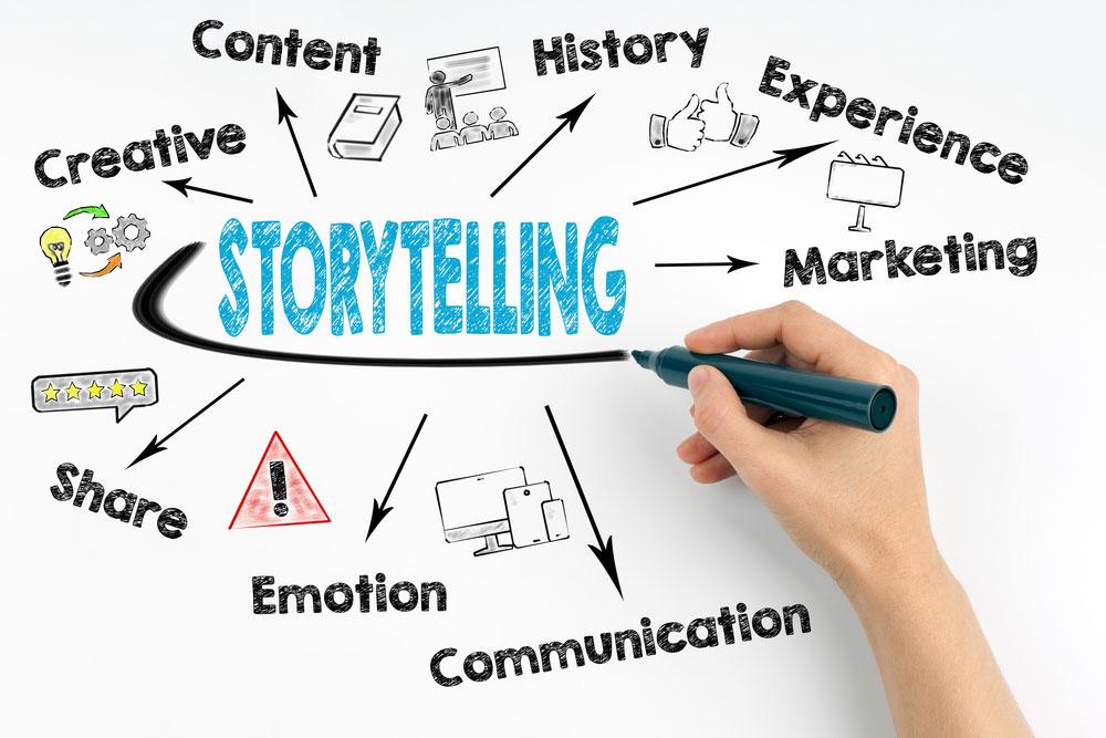 Use Storytelling To Present With Power Presentation Guru