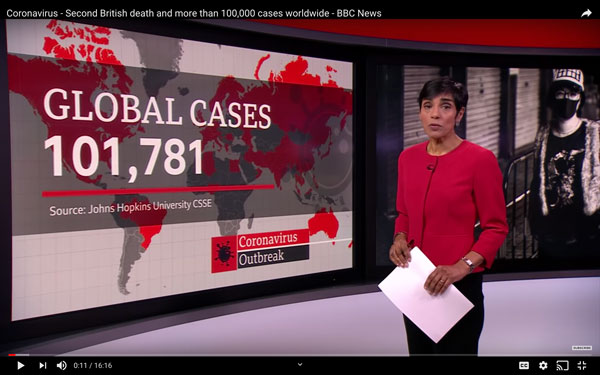BBC news report on coronavirus showing number of cases worldwide